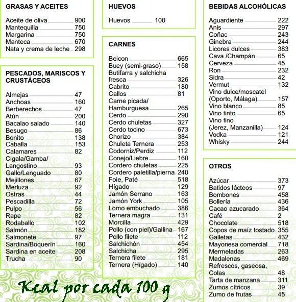 En los es calorias alimentos que